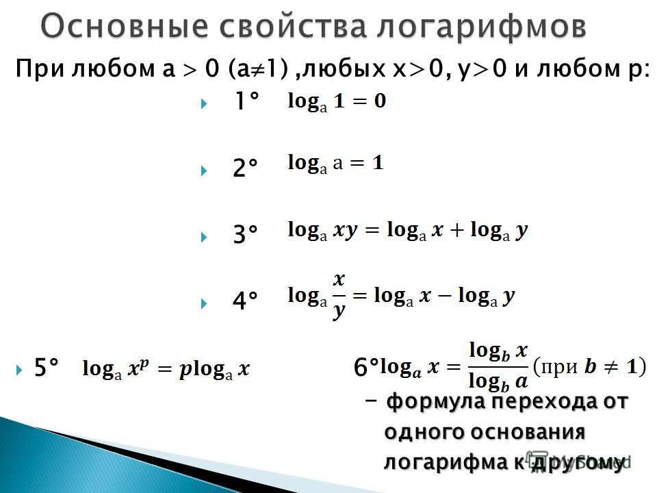 При любом a 0 (а 1),любых х>0, y>0 и любом р: 1° 2° 3° 4° 5° 6° формула перехода от - формула перехода от одного основания одного основания логарифма к другому логарифма к другому