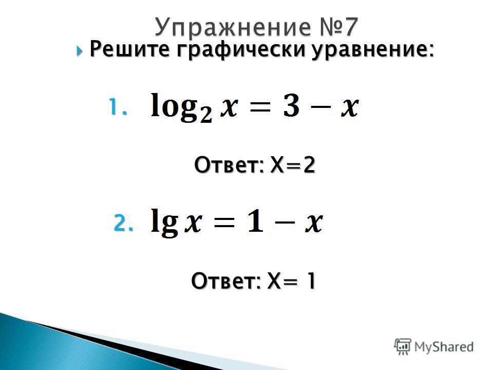 Решите графически уравнение: Решите графически уравнение: 1. 1. Ответ: Х=2 2. 2. Ответ: Х= 1