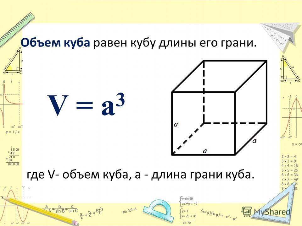Объем куба равен кубу длины его грани. где V- объем куба, a - длина грани куба. V = a 3