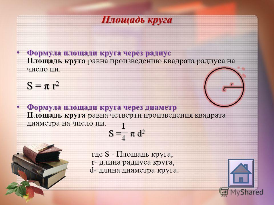 Площадь круга Формула площади круга через радиус S = π r 2 Формула площади круга через радиус Площадь круга равна произведению квадрата радиуса на число пи. S = π r 2 Формула площади круга через диаметр Формула площади круга через диаметр Площадь кру