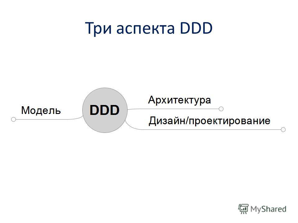 Три аспекта DDD