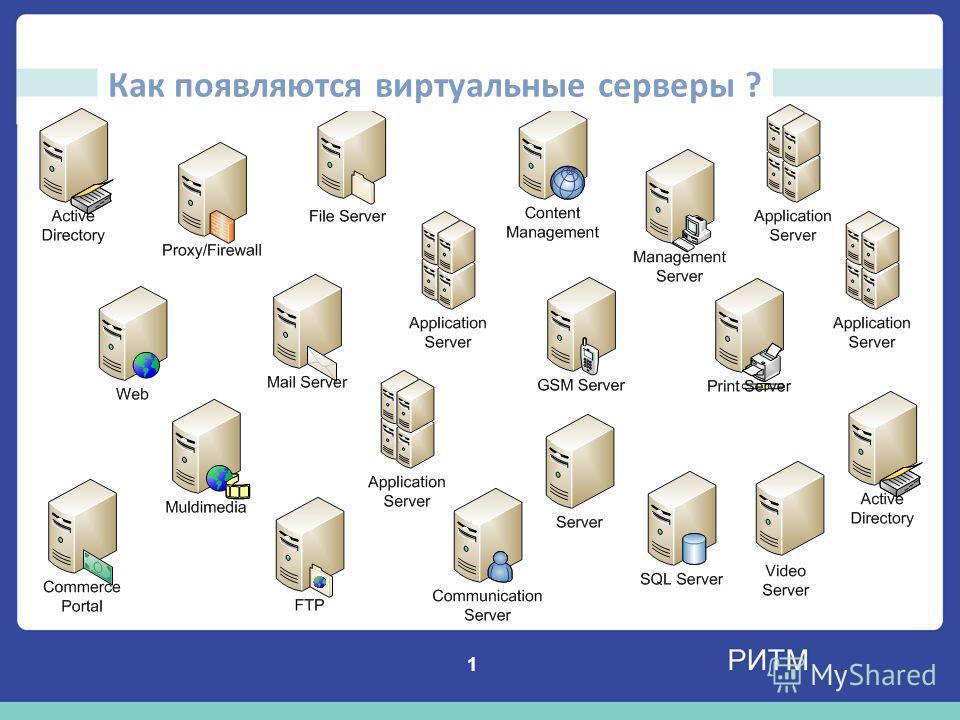 1 Как появляются виртуальные серверы ?