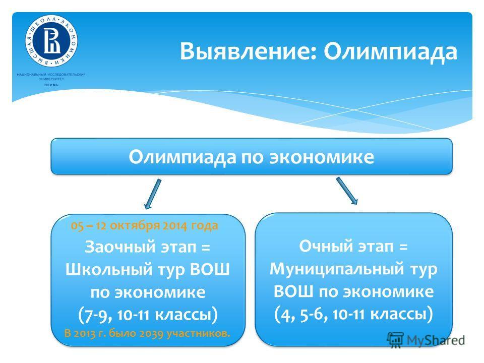 Выявление: Олимпиада Олимпиада по экономике Заочный этап = Школьный тур ВОШ по экономике (7-9, 10-11 классы) Очный этап = Муниципальный тур ВОШ по экономике (4, 5-6, 10-11 классы) 05 ̶ 12 октября 2014 года В 2013 г. было 2039 участников.