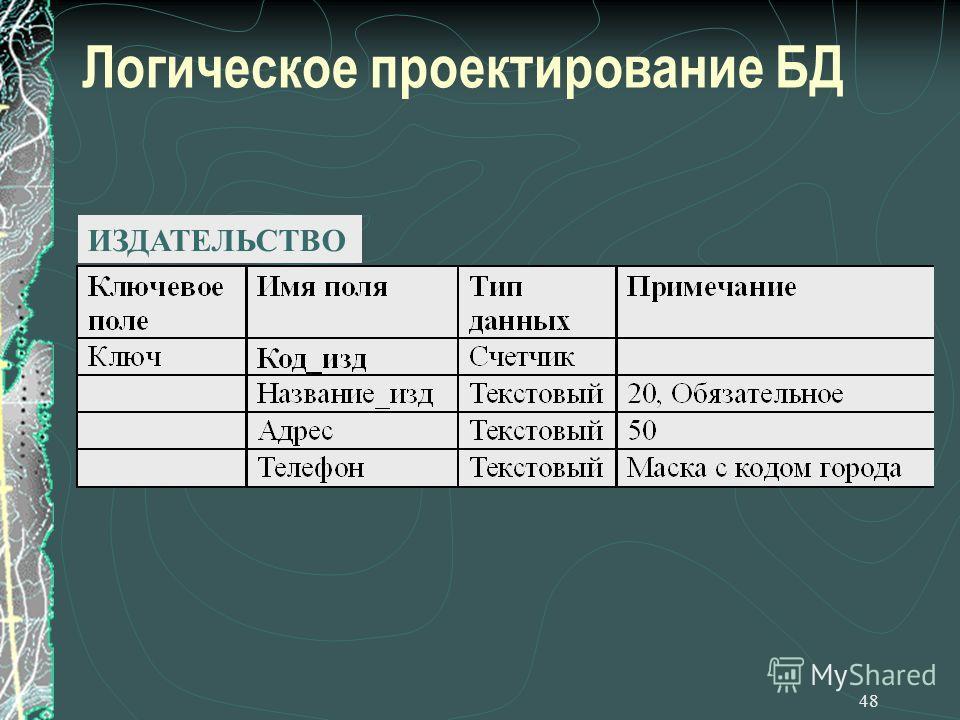 48 Логическое проектирование БД ИЗДАТЕЛЬСТВО