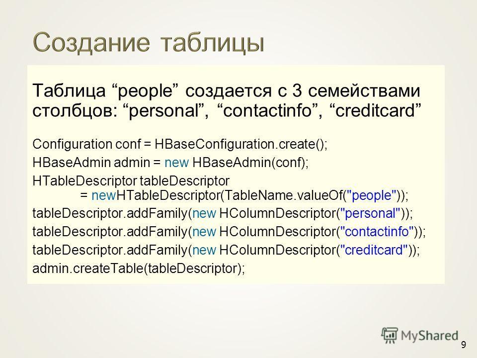 Таблица people создается с 3 семействами столбцов: personal, contactinfo, creditcard Configuration conf = HBaseConfiguration.create(); HBaseAdmin admin = new HBaseAdmin(conf); HTableDescriptor tableDescriptor = newHTableDescriptor(TableName.valueOf(