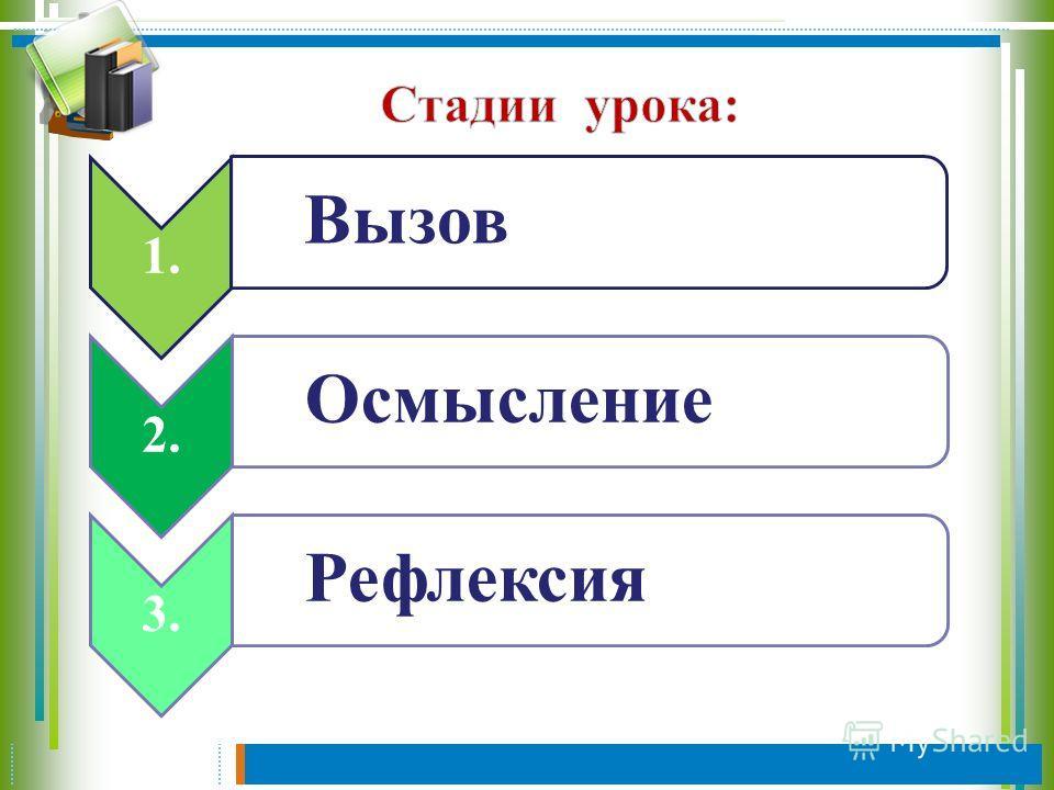 1. Вызов 2. Осмысление 3. Рефлексия