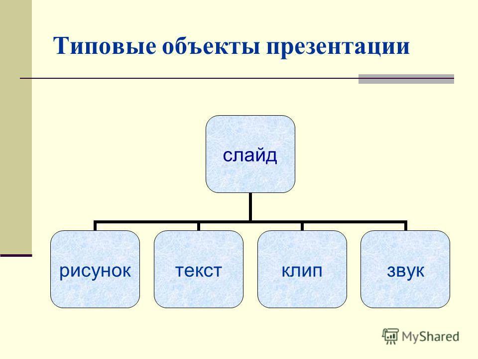 Типовые объекты презентации слайд рисуноктекстклипзвук