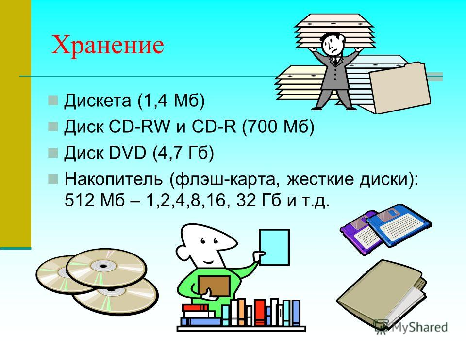 Хранение Дискета (1,4 Мб) Диск CD-RW и CD-R (700 Мб) Диск DVD (4,7 Гб) Накопитель (флэш-карта, жесткие диски): 512 Мб – 1,2,4,8,16, 32 Гб и т.д.