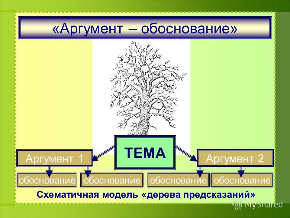 ТЕМА «Аргумент – обоснование» обоснование Схематичная модель «дерева предсказаний» Аргумент 2Аргумент 1