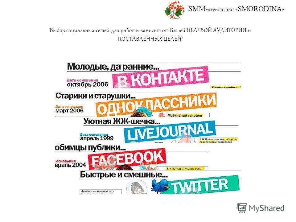 SMM- агентство « SMORODINA » Выбор социальных сетей для работы зависит от Вашей ЦЕЛЕВОЙ АУДИТОРИИ и ПОСТАВЛЕННЫХ ЦЕЛЕЙ!