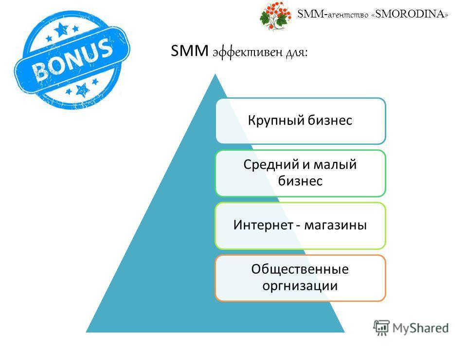 SMM- агентство « SMORODINA » SMM эффективен для: Крупный бизнес Средний и малый бизнес Интернет - магазины Общественные оргнизации