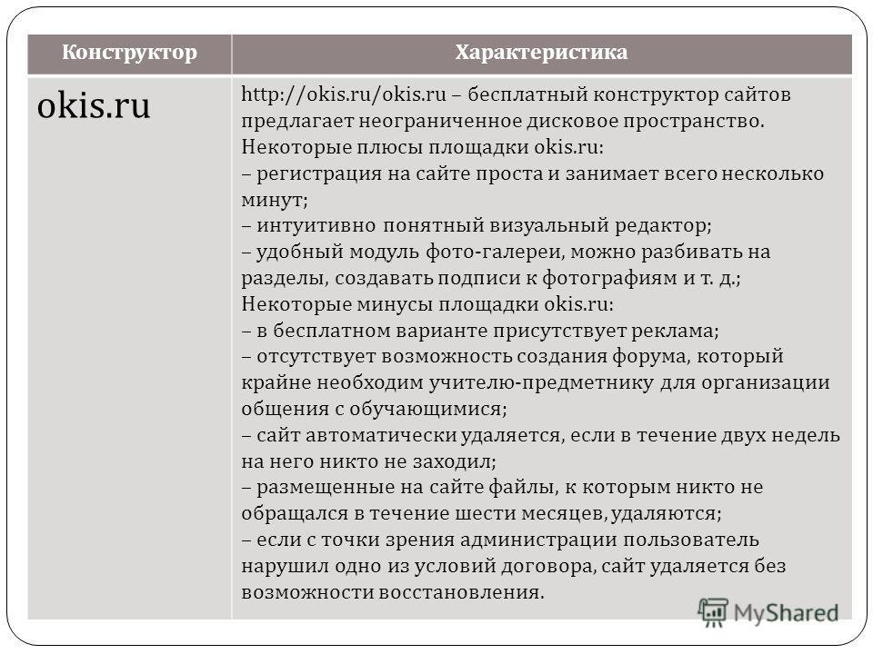 Конструктор Характеристика okis.ru http://okis.ru/okis.ru – бесплатный конструктор сайтов предлагает неограниченное дисковое пространство. Некоторые плюсы площадки okis.ru: – регистрация на сайте проста и занимает всего несколько минут ; – интуитивно