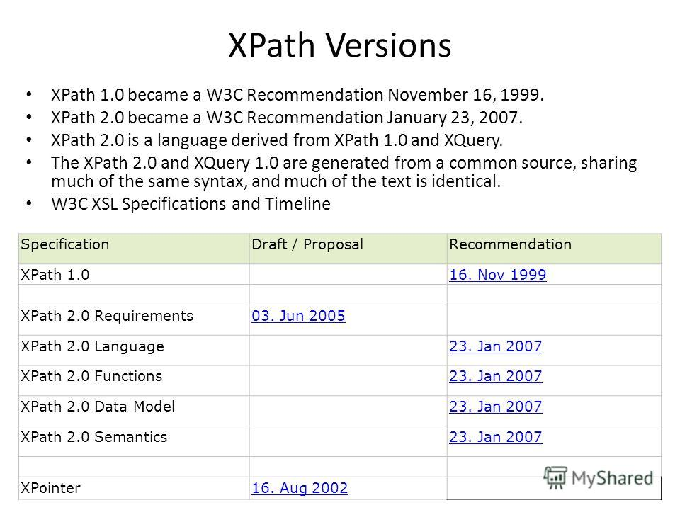 XPath Versions XPath 1.0 became a W3C Recommendation November 16, 1999. XPath 2.0 became a W3C Recommendation January 23, 2007. XPath 2.0 is a language derived from XPath 1.0 and XQuery. The XPath 2.0 and XQuery 1.0 are generated from a common source