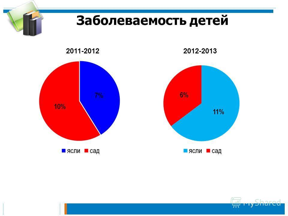 2011-20122012-2013