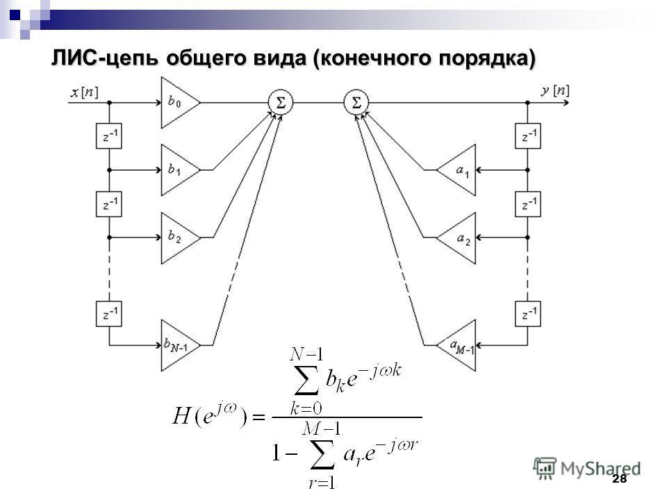 28 ЛИС-цепь общего вида (конечного порядка)