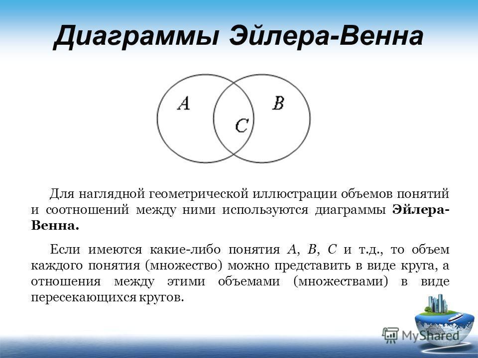 Диаграммы Эйлера-Венна Для наглядной геометрической иллюстрации объемов понятий и соотношений между ними используются диаграммы Эйлера- Венна. Если имеются какие-либо понятия A, B, C и т.д., то объем каждого понятия (множество) можно представить в ви