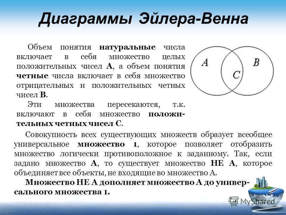 Совокупность всех существующих множеств образует всеобщее универсальное множество 1, которое позволяет отобразить множество логически противоположное к заданному. Так, если задано множество А, то существует множество НЕ А, которое объединяет все объе