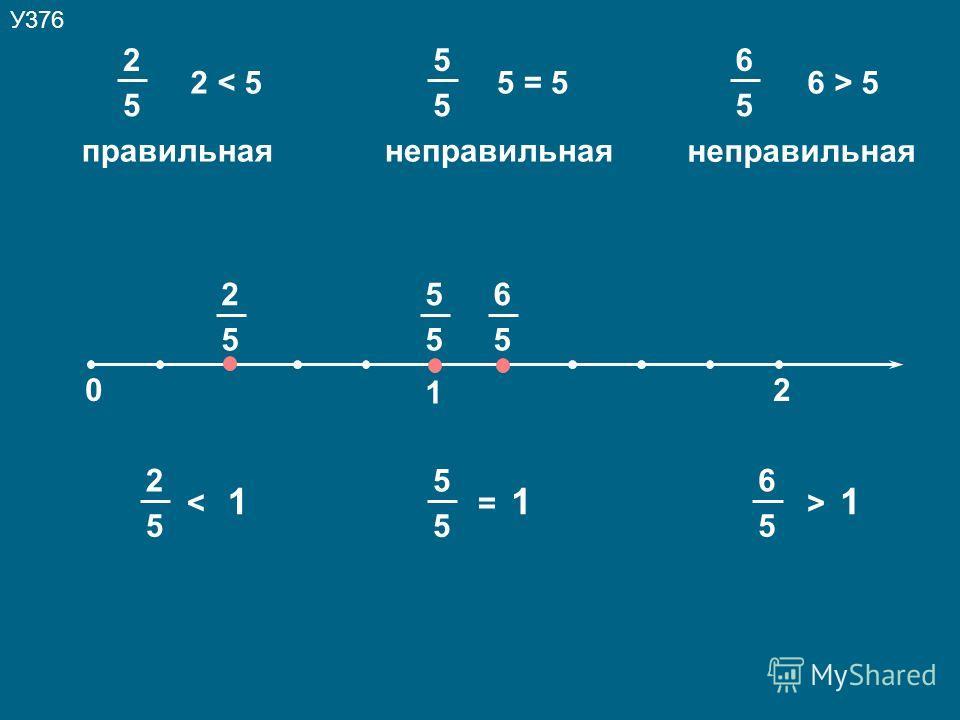 1 02 2 5 5 5 6 5 2 5 5 5 6 5 < 111 => 2 5 5 5 6 5 2 < 56 > 55 = 5 У376 правильнаянеправильная