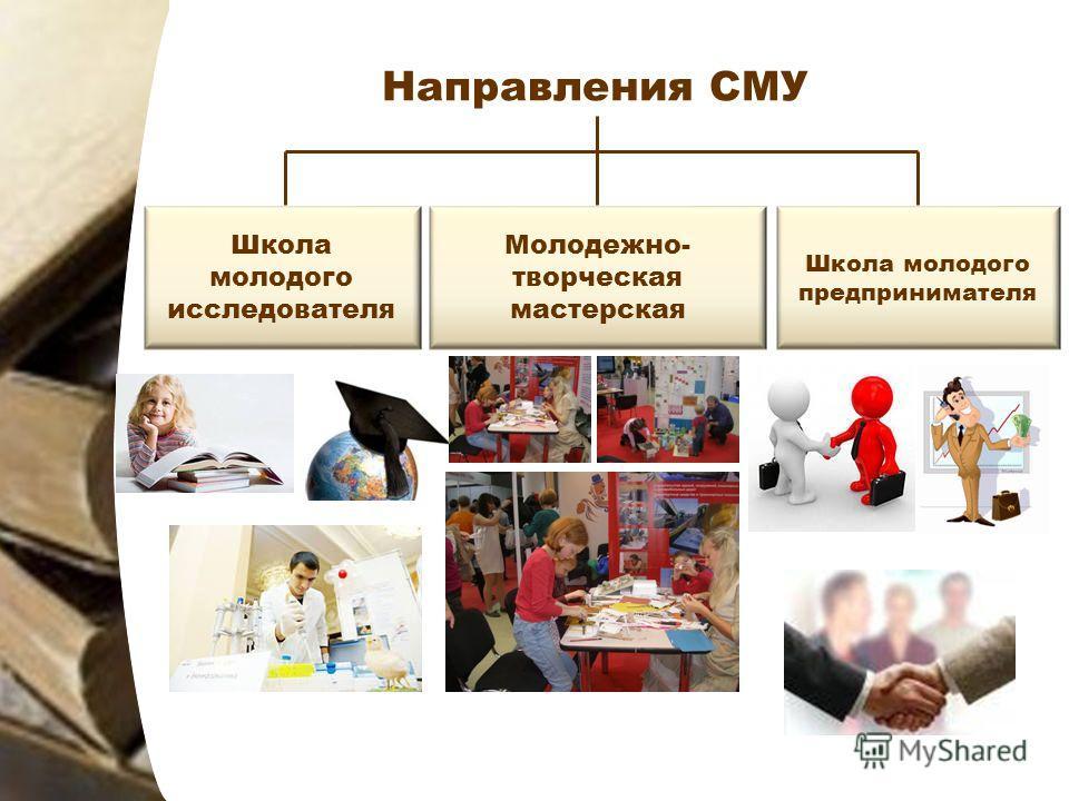 Направления СМУ Школа молодого исследователя Школа молодого предпринимателя Молодежно- творческая мастерская