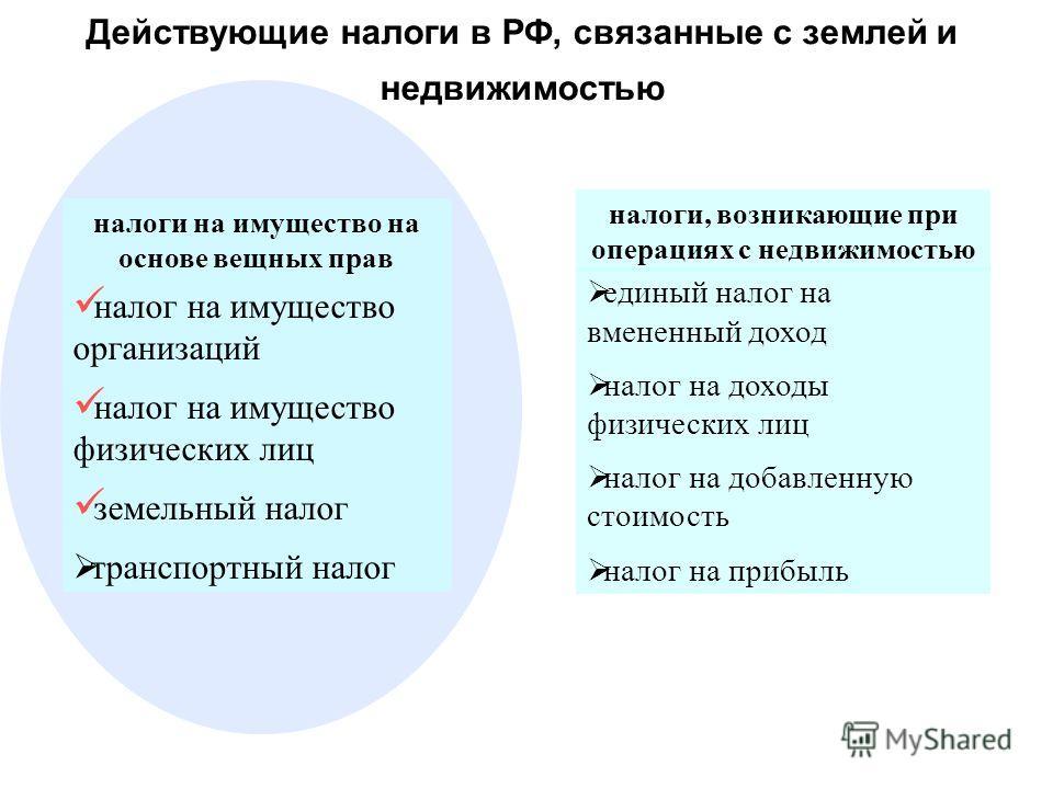Действующие налоги в РФ, связанные с землей и недвижимостью налоги на имущество на основе вещных прав налоги, возникающие при операциях с недвижимостью налог на имущество организаций налог на имущество физических лиц земельный налог транспортный нало
