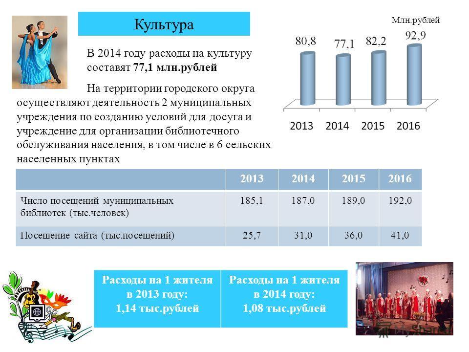 24 Культура В 2014 году расходы на культуру составят 77,1 млн.рублей На территории городского округа осуществляют деятельность 2 муниципальных учреждения по созданию условий для досуга и учреждение для организации библиотечного обслуживания населения