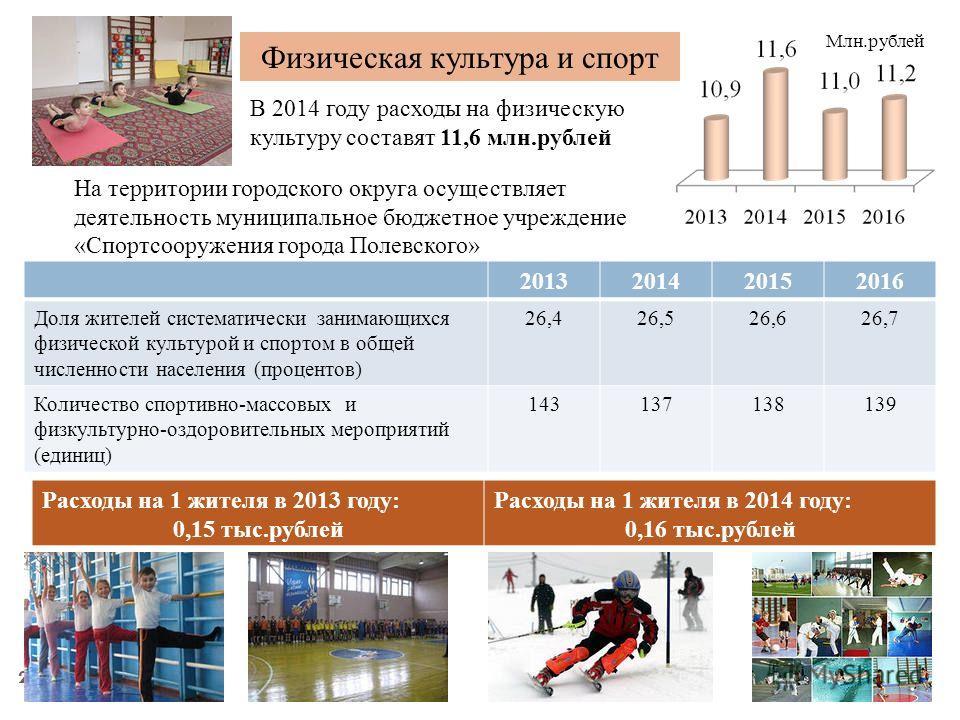 26 Физическая культура и спорт В 2014 году расходы на физическую культуру составят 11,6 млн.рублей 2013201420152016 Доля жителей систематически занимающихся физической культурой и спортом в общей численности населения (процентов) 26,426,526,626,7 Кол