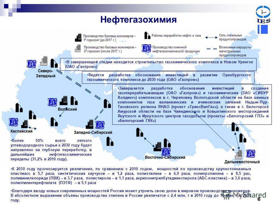 газохимических (ЗАО «СИБУР