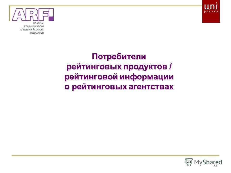 33 Потребители рейтинговых продуктов / рейтинговой информации о рейтинговых агентствах