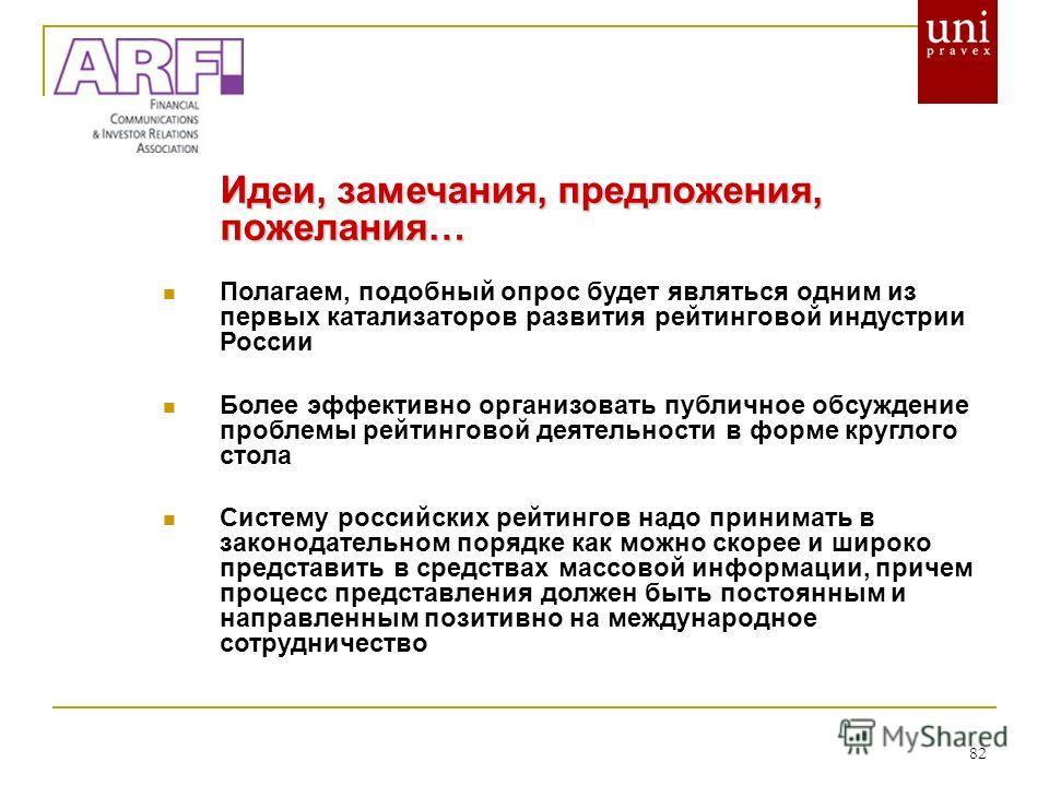 82 Идеи, замечания, предложения, пожелания… Полагаем, подобный опрос будет являться одним из первых катализаторов развития рейтинговой индустрии России Более эффективно организовать публичное обсуждение проблемы рейтинговой деятельности в форме кругл