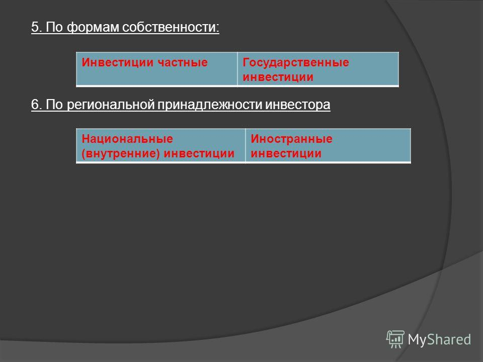 5. По формам собственности: 6. По региональной принадлежности инвестора Инвестиции частные Государственные инвестиции Национальные (внутренние) инвестиции Иностранные инвестиции