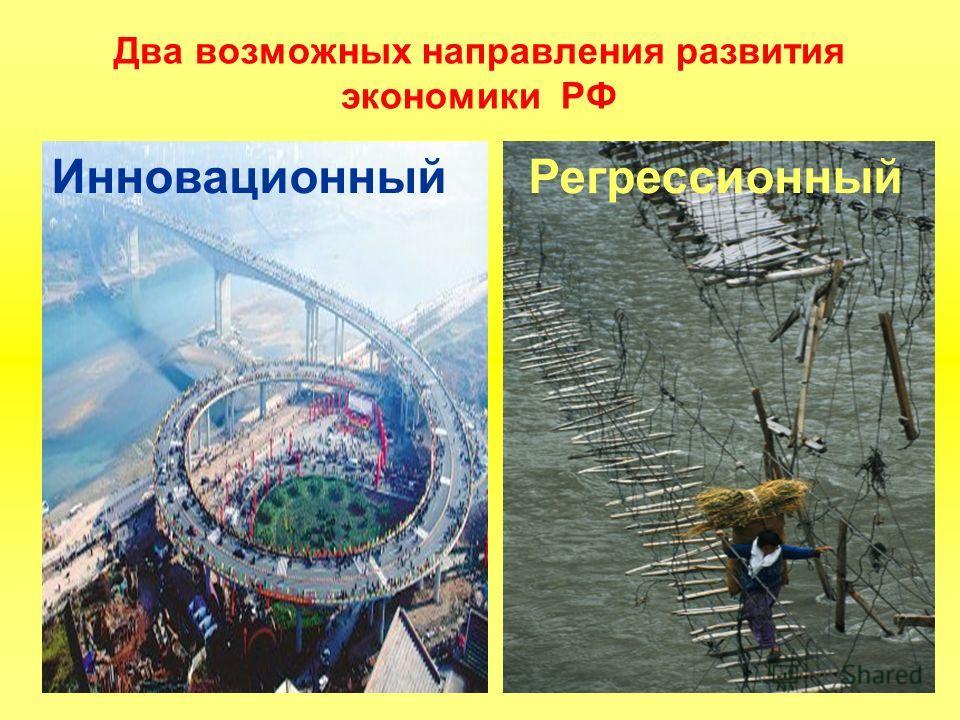 Два возможных направления развития экономики РФ Инновационный Регрессионный