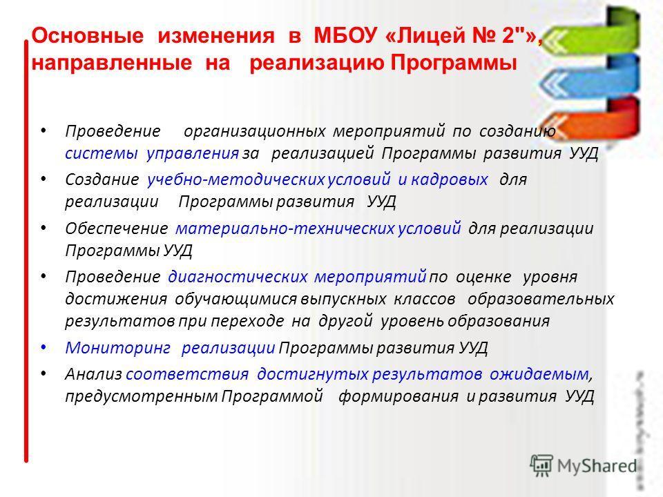 Проведение организационных мероприятий по созданию системы управления за реализацией Программы развития УУД Создание учебно-методических условий и кадровых для реализации Программы развития УУД Обеспечение материально-технических условий для реализац