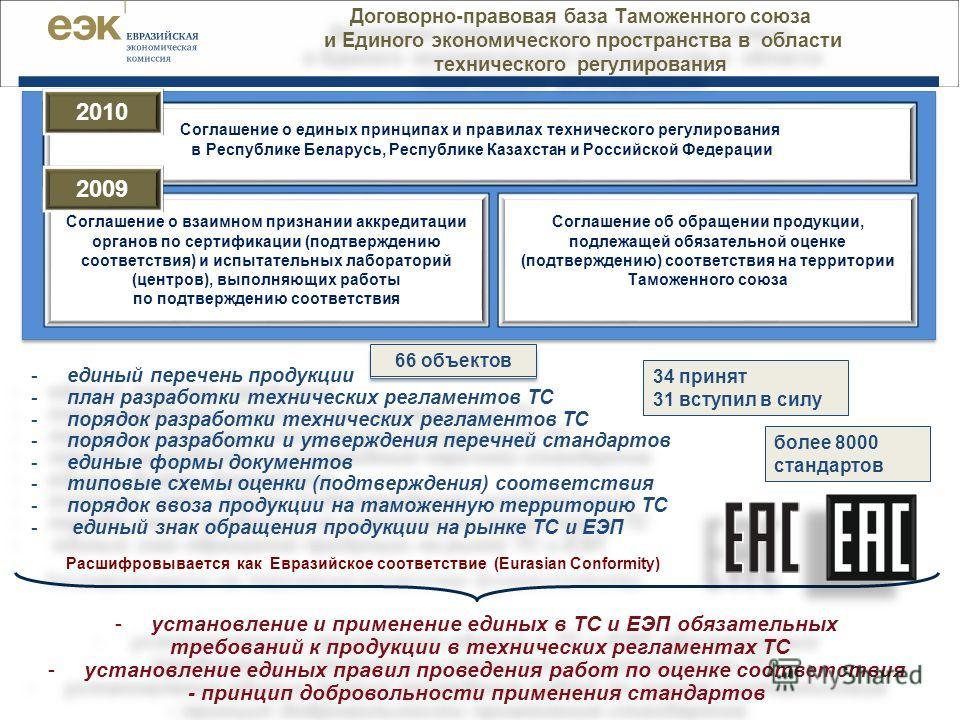 Соглашение об обращении продукции, подлежащей обязательной оценке (подтверждению) соответствия на территории Таможенного союза Соглашение о взаимном признании аккредитации органов по сертификации (подтверждению соответствия) и испытательных лаборатор