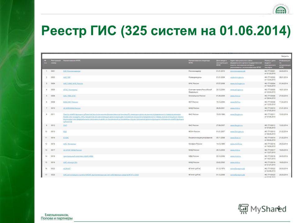 4 Реестр ГИС (325 систем нa 01.06.2014)