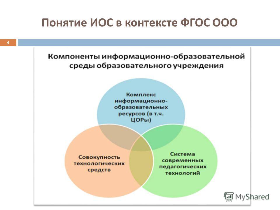 Понятие ИОС в контексте ФГОС ООО 4