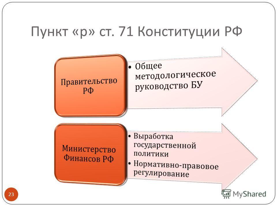 Пункт « р » ст. 71 Конституции РФ 23