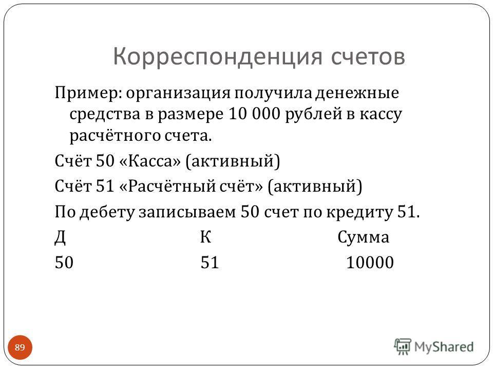 Корреспонденция счетов 89 Пример : организация получила денежные средства в размере 10 000 рублей в кассу расчётного счета. Счёт 50 « Касса » ( активный ) Счёт 51 « Расчётный счёт » ( активный ) По дебету записываем 50 счет по кредиту 51. Д К Сумма 5