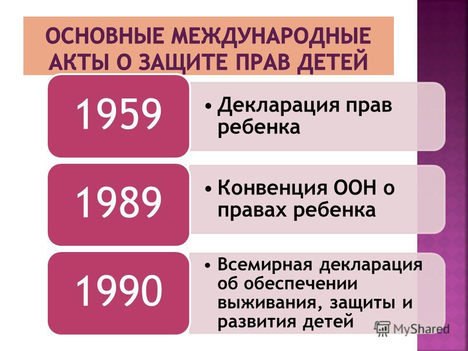 Декларация прав ребенка 1959 Конвенция ООН о правах ребенка 1989 Всемирная декларация об обеспечении выживания, защиты и развития детей 1990