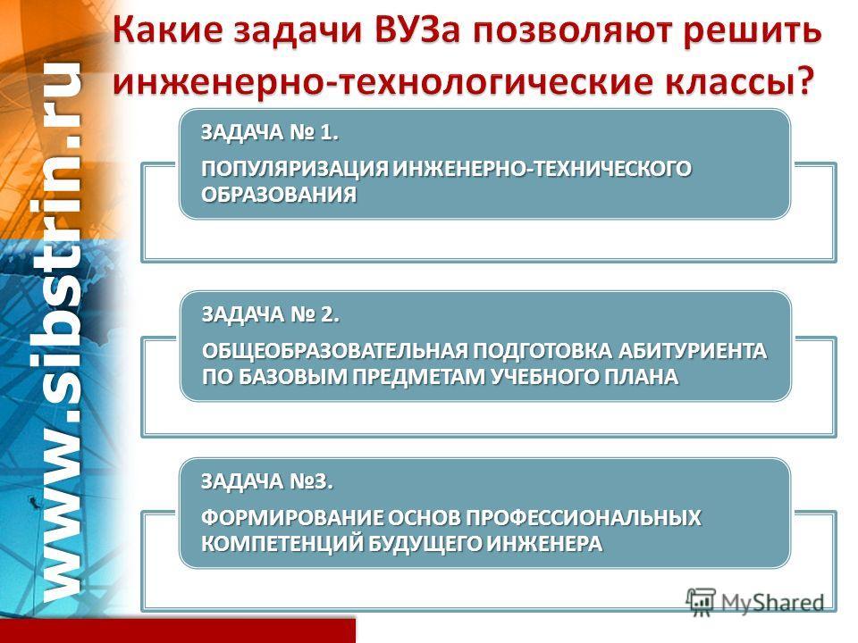 www.sibstrin.ru ЗАДАЧА 1. ПОПУЛЯРИЗАЦИЯ ИНЖЕНЕРНО-ТЕХНИЧЕСКОГО ОБРАЗОВАНИЯ ЗАДАЧА 2. ОБЩЕОБРАЗОВАТЕЛЬНАЯ ПОДГОТОВКА АБИТУРИЕНТА ПО БАЗОВЫМ ПРЕДМЕТАМ УЧЕБНОГО ПЛАНА ЗАДАЧА 3. ФОРМИРОВАНИЕ ОСНОВ ПРОФЕССИОНАЛЬНЫХ КОМПЕТЕНЦИЙ БУДУЩЕГО ИНЖЕНЕРА