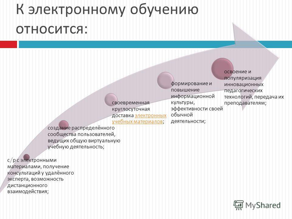 К электронному обучению относится : с / р с электронными материалами, получение консультаций у удалённого эксперта, возможность дистанционного взаимодействия ; создание распределённого сообщества пользователей, ведущих общую виртуальную учебную деяте