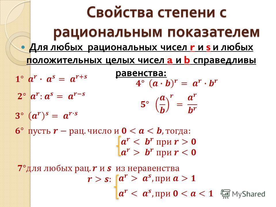 Свойства степени с рациональным показателем Для любых рациональных чисел r и s и любых положительных целых чисел a и b справедливы равенства :