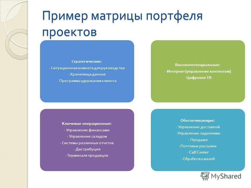 Пример матрицы портфеля проектов Стратегические : - Ситуационная комната для руководства - Хранилища данных - Программа удержания клиента Ключевые операционные : - Управление финансами - Управление складом - Системы различных отчетов - Дистрибуция -