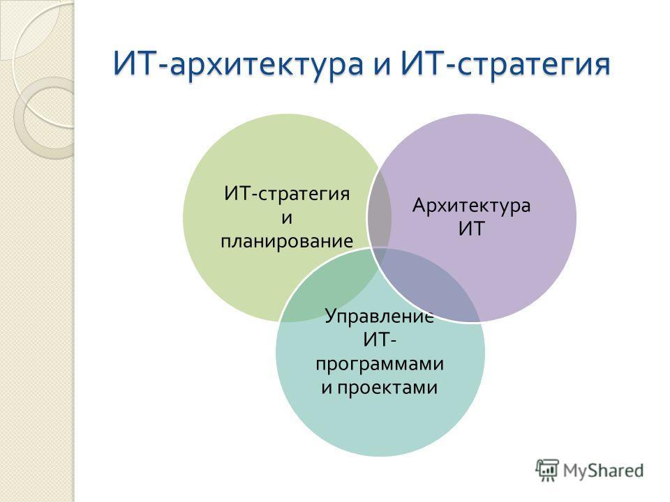 ИТ - архитектура и ИТ - стратегия ИТ - стратегия и планирование Управление ИТ - программами и проектами Архитектура ИТ