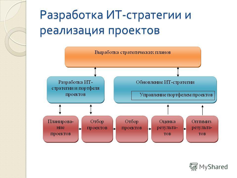 Разработка ИТ - стратегии и реализация проектов