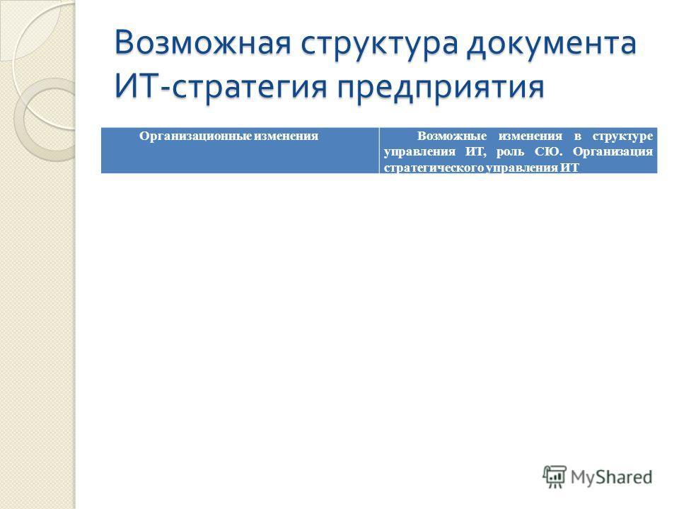 Возможная структура документа ИТ - стратегия предприятия Организационные изменения Возможные изменения в структуре управления ИТ, роль CIO. Организация стратегического управления ИТ