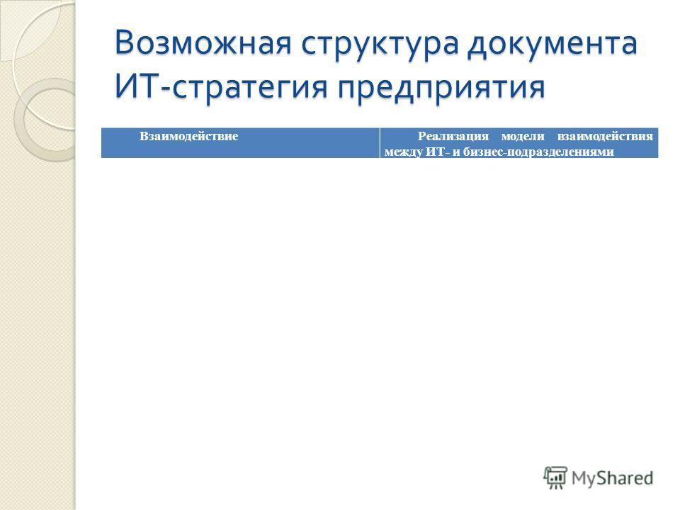 Возможная структура документа ИТ - стратегия предприятия Взаимодействие Реализация модели взаимодействия между ИТ- и бизнес-подразделениями
