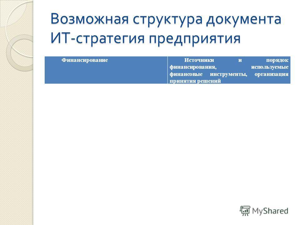 Возможная структура документа ИТ - стратегия предприятия Финансирование Источники и порядок финансирования, используемые финансовые инструменты, организация принятия решений