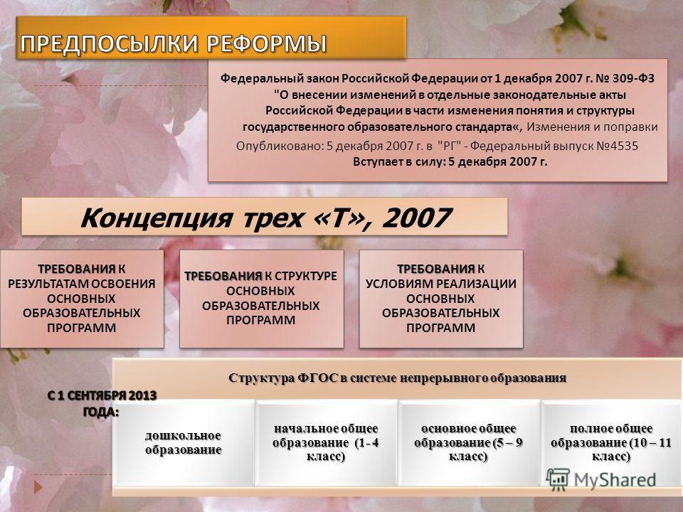 Федеральный закон Российской Федерации от 1 декабря 2007 г. 309- ФЗ