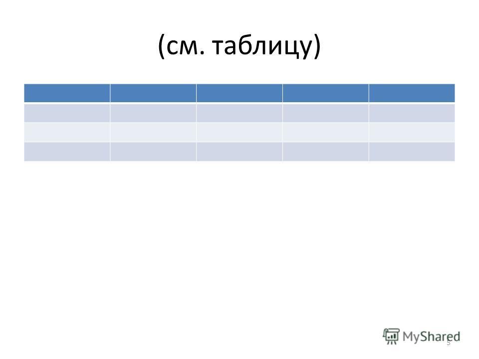 (см. таблицу) 5
