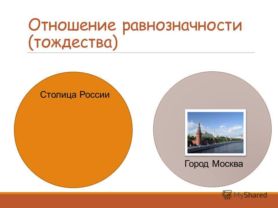 Отношение равнозначности (тождества) Город Москва Столица России
